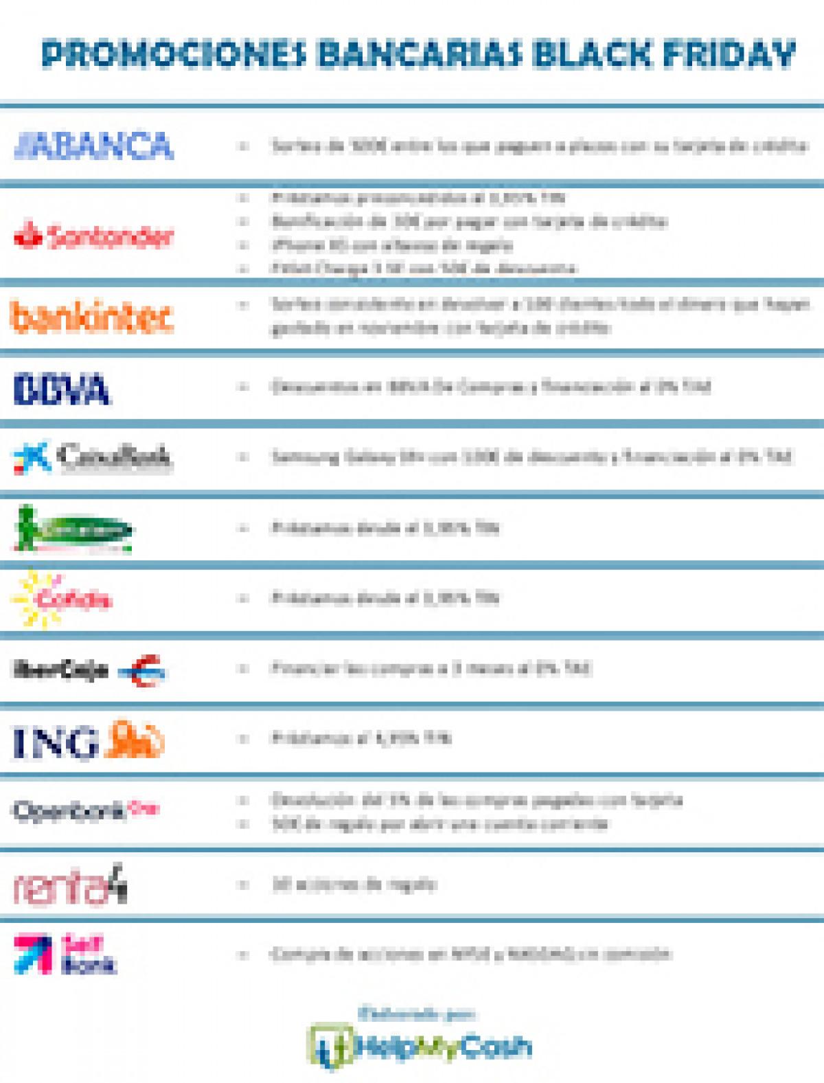 Bancos black friday